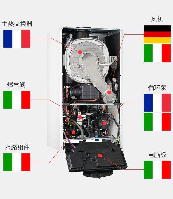 阿里斯顿冷凝壁挂炉核心组件都在欧洲制造图片